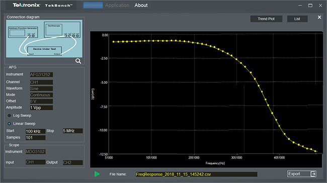 App Note: Frequency Response Testing in Less Time
