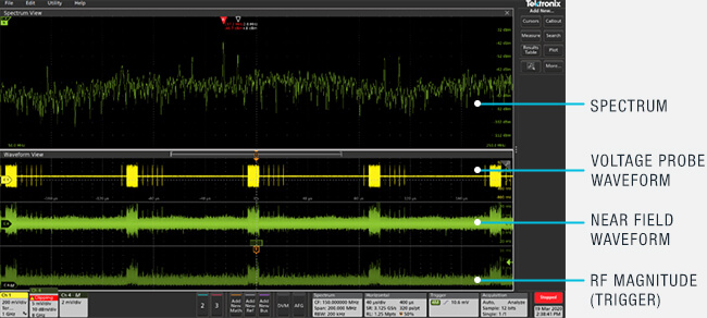 EMI troubleshooting with RF triggering capability Tektronix