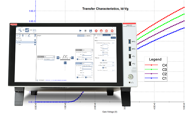 Characterize FET-Based Biosensors with the 4200A-SCS Parameter Analyzer